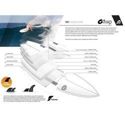 Surfboard TORQ Epoxy TET CS 7.6 Funboard Carbon – Bild 2
