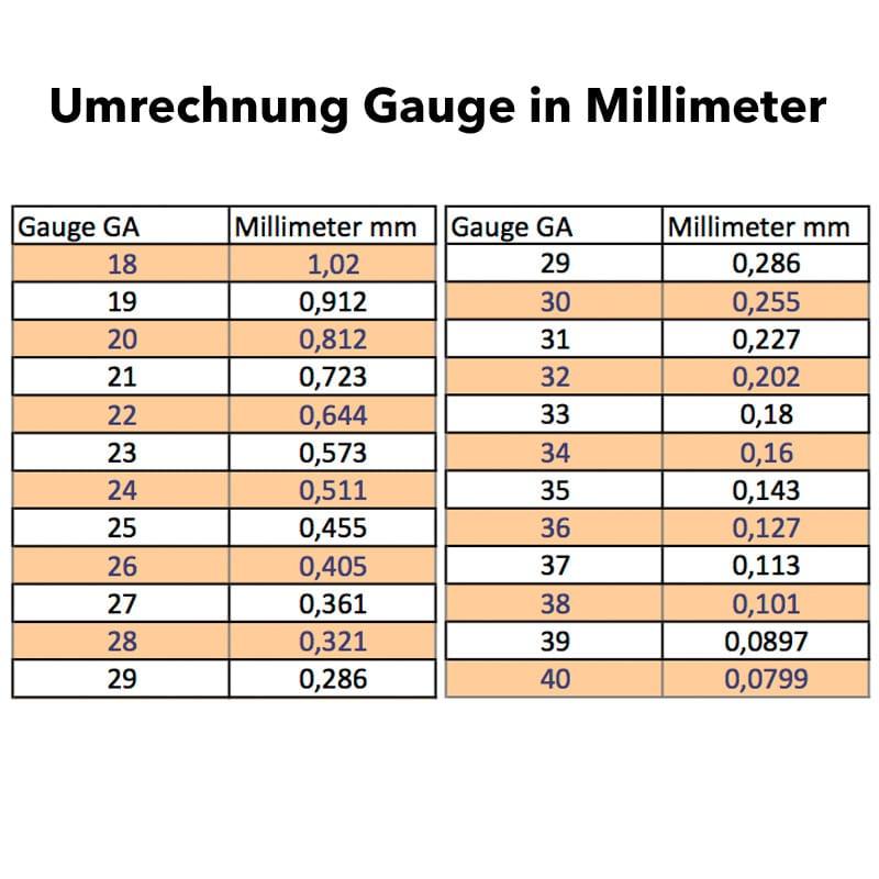 GeekVape Wickeldraht SS316L 24GA, 26GA oder 28GA 10 Meter