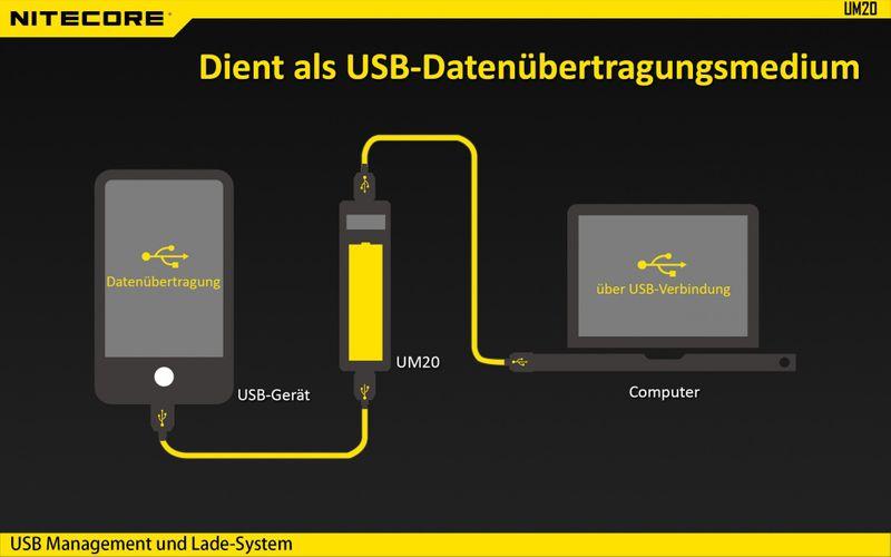 Nitecore Sysmax UM20 2-Schacht Ladegerät – Bild 16