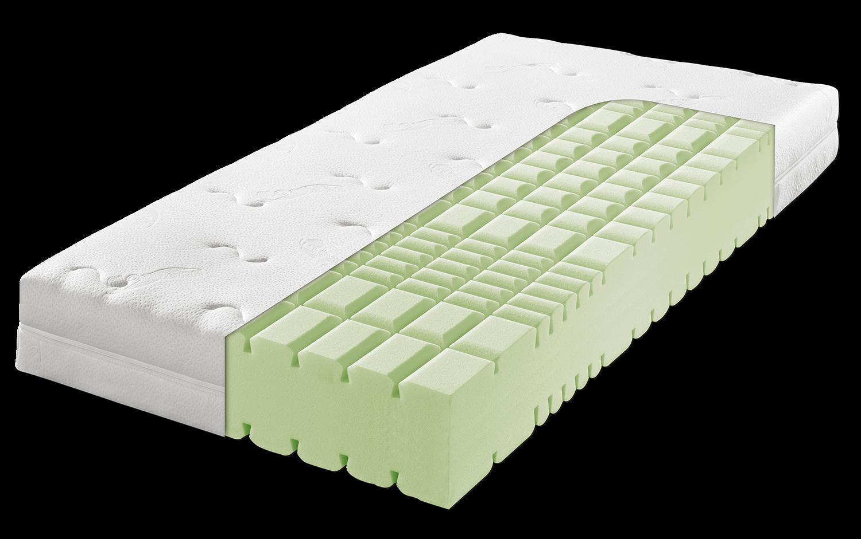 f a n frankenstolz emil ks 90x200 cm h3 kaltschaummatratze matratzen nach hersteller. Black Bedroom Furniture Sets. Home Design Ideas