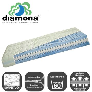 Diamona Perfect Fit Plus Partnermatratze 200x220 cm H2/H3 (2 Kerne in 1 Bezug)  – Bild 3