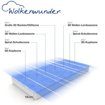 Wolkenwunder Wellflex Tera 7-Zonen 19 cm Gel-Schaum-Matratze mittel  – Bild 2