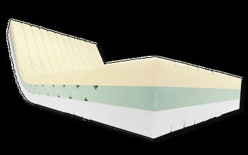Femira Maximum VS 1 7-Zonen-KS-Matratze 180x220 cm 2 Kerne H2 – Bild 2