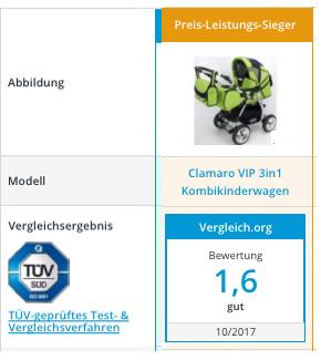 Clamaro VIP Sieger