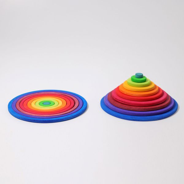 Grimms Konzentrische Kreise und Ringe