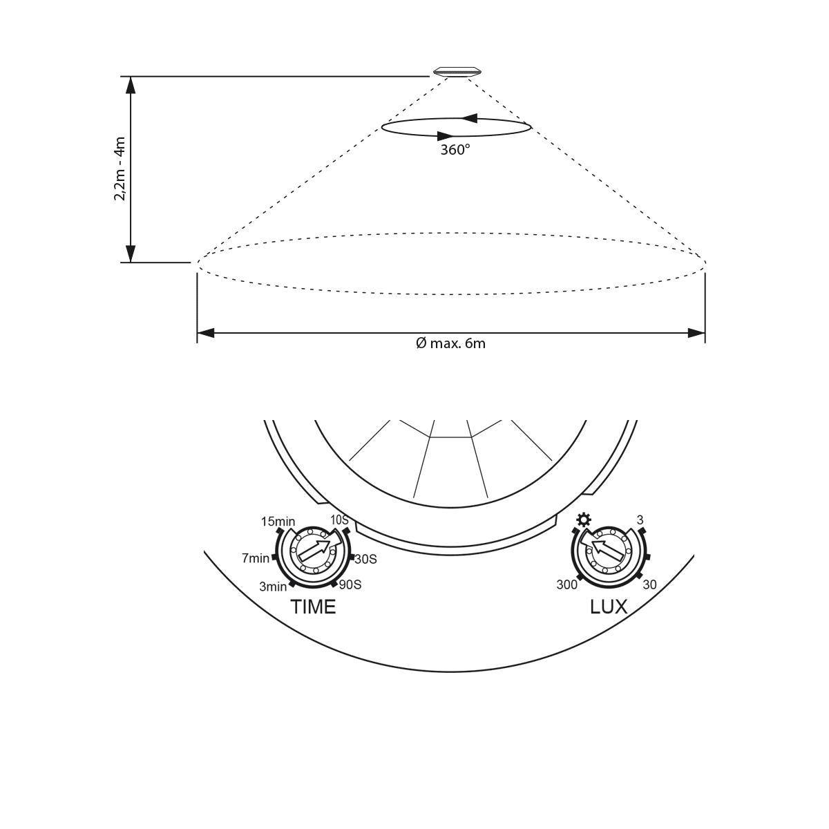 Sehr Infrarot Bewegungsmelder Aufputz | LED Lampen und Leuchten im LED TS35