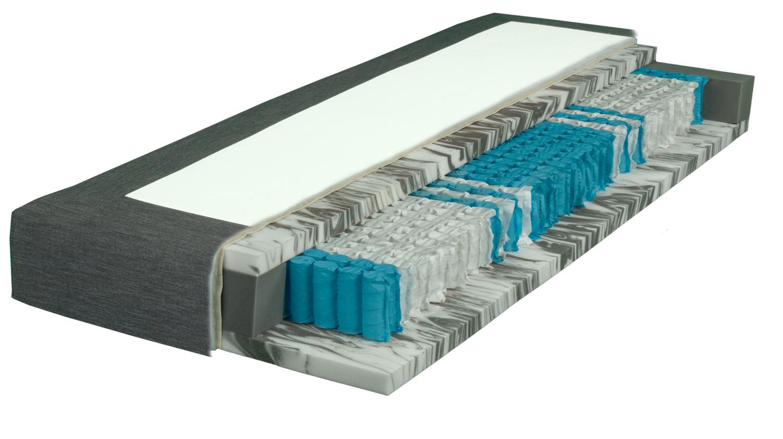 Matratze: Taschenfederkern 1000 mit Gel