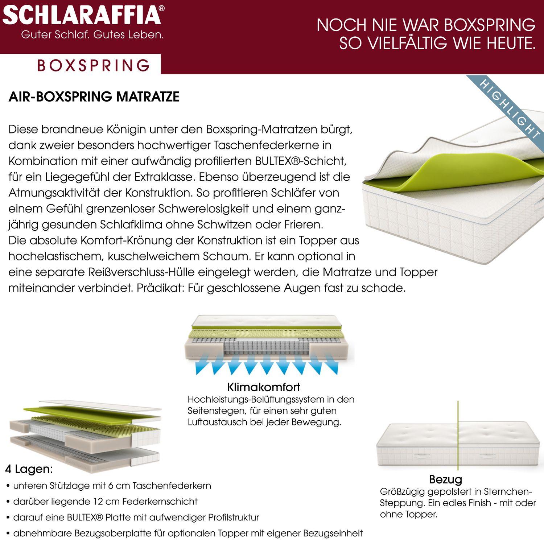 schlaraffia saga box cubic boxspringbett 140x200 cm boxspringbetten 140 x 200 cm. Black Bedroom Furniture Sets. Home Design Ideas