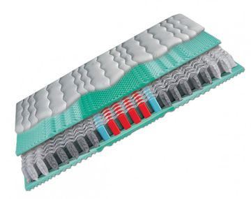 Schlaraffia Viva Plus Aqua Taschenfederkern Plus Matratze 160x210 cm H1 – Bild 4