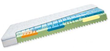 Diamona blue activ® G Partnermatratze 200x200 cm H2/H3 (2 Kerne in 1 Bezug)