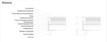 ADA premium Boxspringbett Ramona eisblau 160x200 cm  – Bild 3