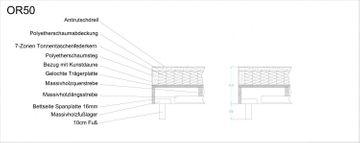 ADA premium Boxspringbett Oriental 200x200 cm individuell konfigurierbar – Bild 13
