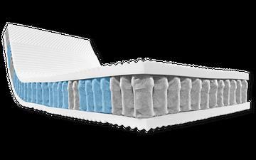 Femira Maximum 500 7-Zonen-TFK-Matratze 90x190 cm H3 – Bild 2