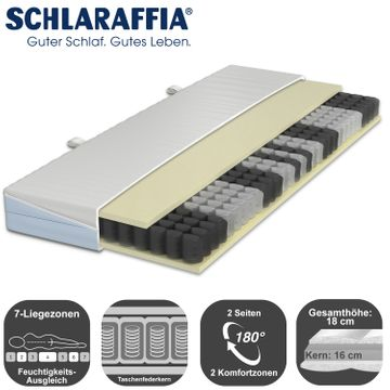 Schlaraffia Clever 35 TFK 2-Härten Taschenfederkern Matratze 80x200 cm H2(weich)+H2(fest) – Bild 2