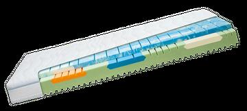 Diamona blue activ® G Komfortschaum- / Gelax®-Matratze 90x210 cm H3 – Bild 1