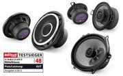 JL AUDIO 8,7cm Koax-System C2-350x