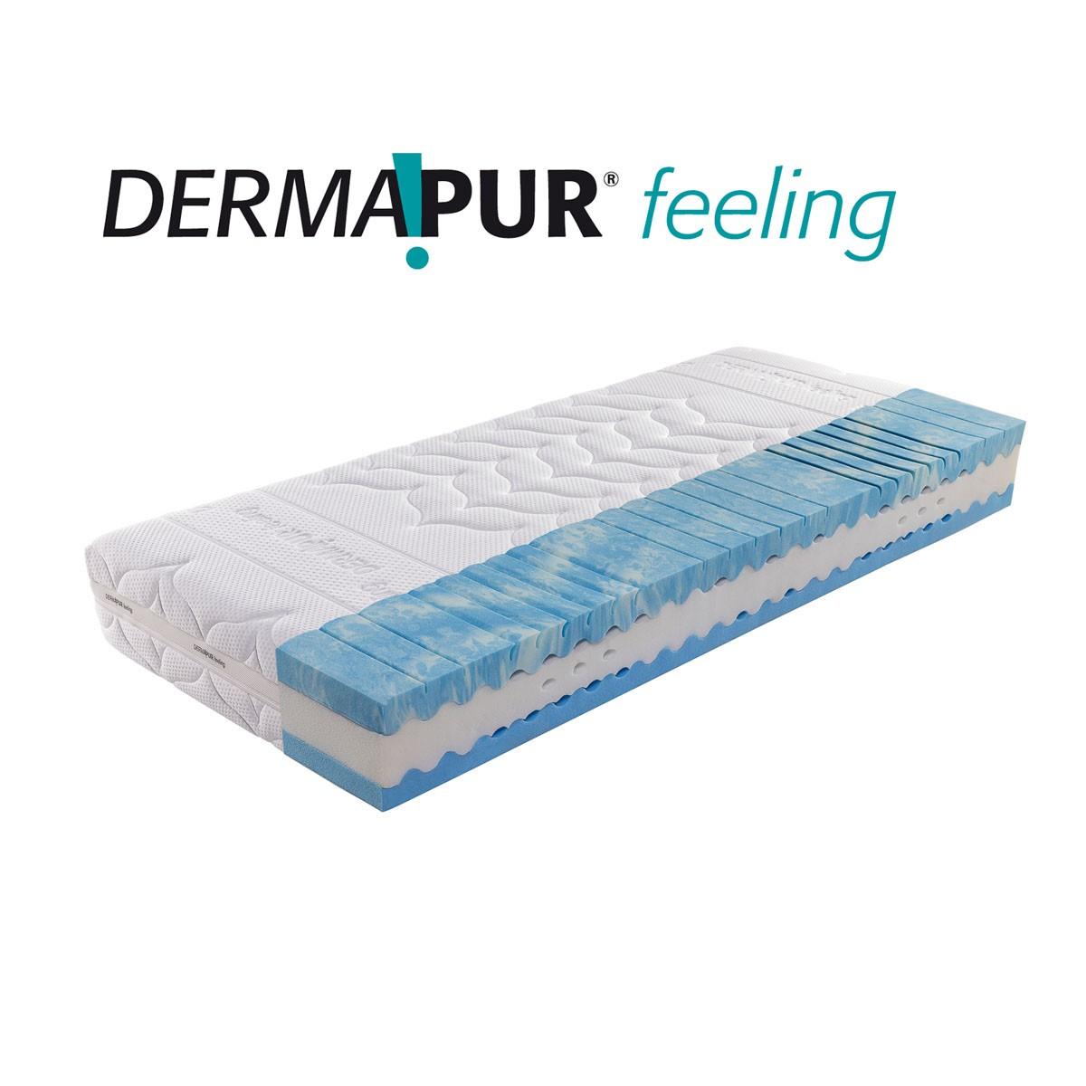 matratzen richtig kaufen cheap matratzen auf denen sich ihr krper gesund schlft with matratzen. Black Bedroom Furniture Sets. Home Design Ideas