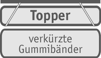 Matratzenschoner / Matratzenauflage season-protect für Topper