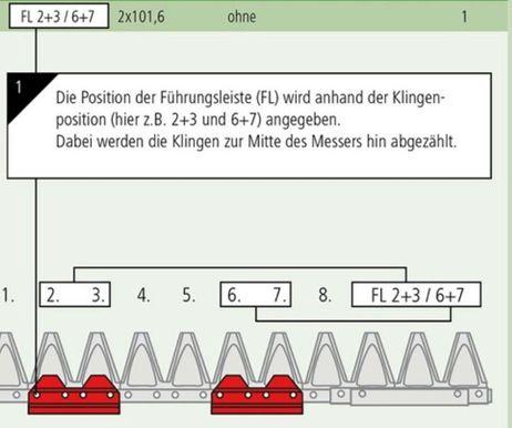 Mähmesser 102cm ESM Mähbalken Agria 5300 2491210 | 20 Zähne  – Bild 3