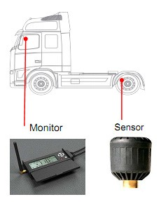 Tyre Pressure Monitoring System receiver / display for Trucks tpms 10.01.016, RS232 interface – Bild 2