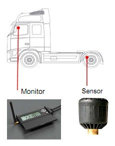 Tyre Pressure Monitoring System receiver / display for Trucks tpms 10.01.012