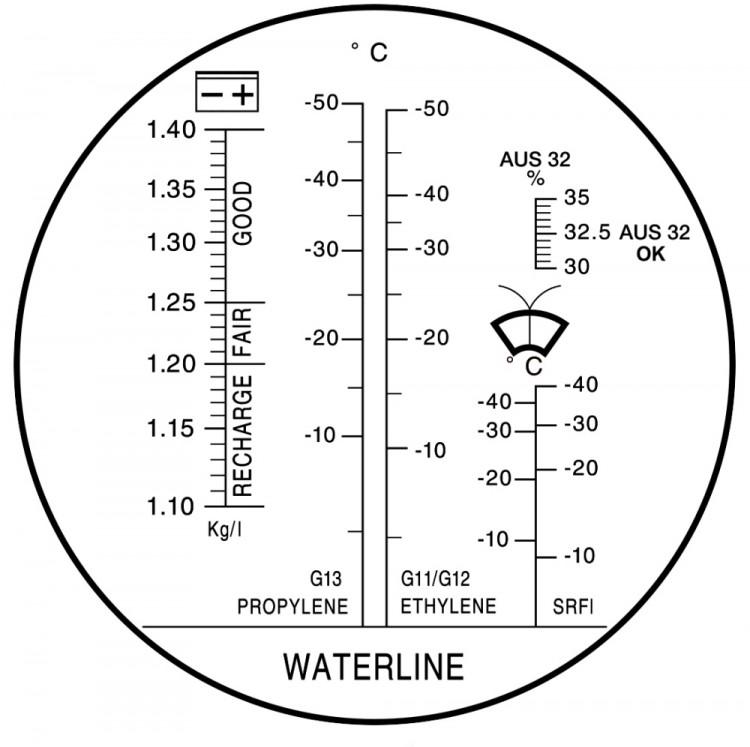 BGS 1824 optisches Refraktometer zur Kontrolle Frostschutz im Auto Klima Solar