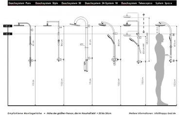 Nikles Duschsystem Pure1-T260-PU10 – Bild 5