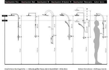 Nikles Duschsystem Pure 6-T300-PD10 Renovierung – Bild 5