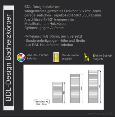 BDL-Designheizkörper 725 x 755mm – Bild 6