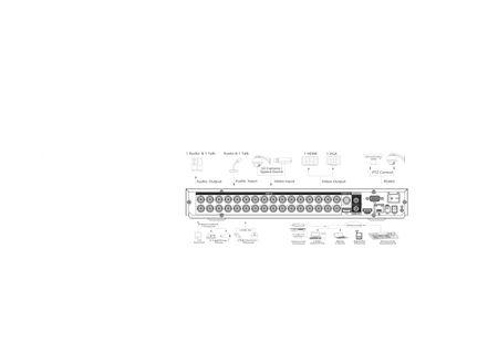 Dreier-Hybrid FullHD Videorekorder (HDCVI/Analog/IP) DAHUA mit 32 Kanäle 1080P – Bild 2