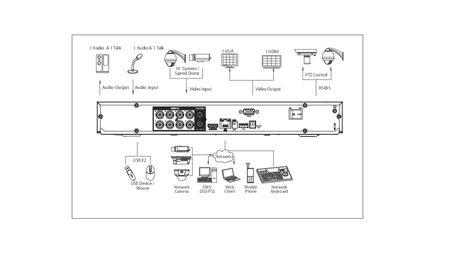 8-Kanal  Penta-brid 1080P Digital Video Recorder HDCVI/AHD/TVI/CVBS/IP – Bild 3