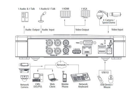 Rekorder XVR HDCVI DVR 4 Kanäle 4K intelligentes Videosystem SmartSearch – Bild 3