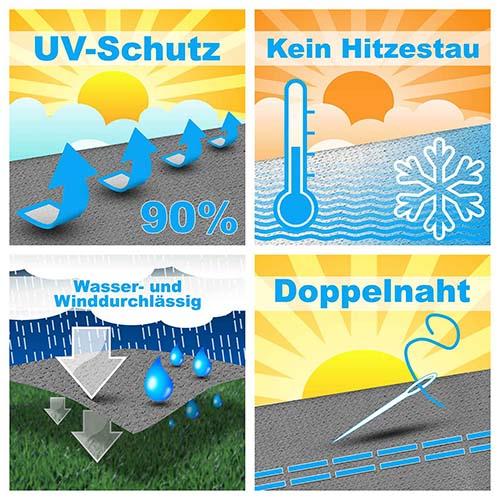 Eigenschaften Sonnensegel wasserdicht