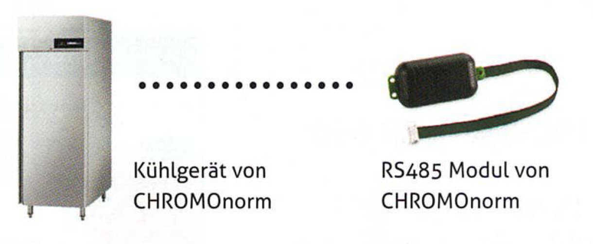 RS 485 Anbindung
