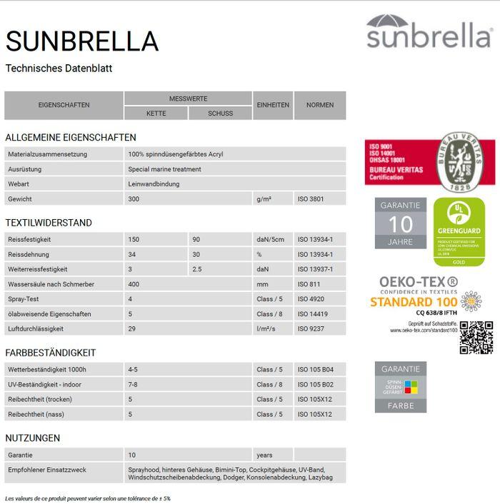 Marine-Sunbrella Stoff Eigenschaften