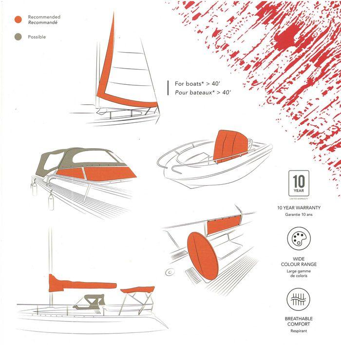 Marine-Sunbrella Stoff