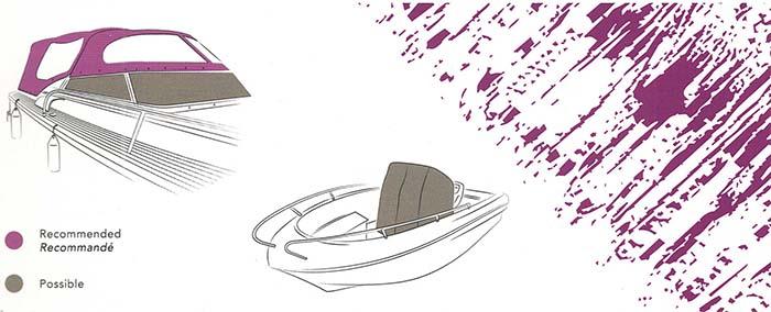 Einsatzzweck Marine Sunbrella Plus