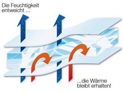 Leichtes Steppbett 155 x 200 cm - Füllung mit Tencel Fasern (900 g) - Walburga Fascination Bettdecke für die Übergangszeit - Waschbar bis 60 Grad - trocknergeeignet – Bild 3
