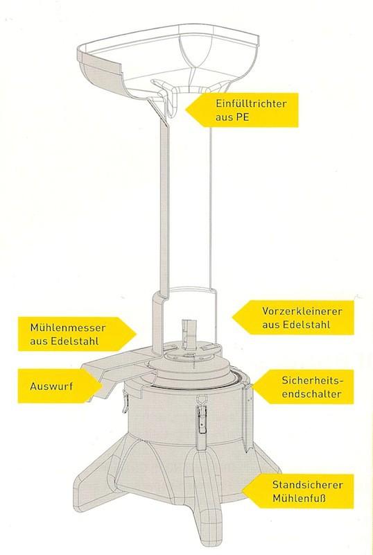 Speidel  elektrische Kernobstschneidemühle ❀ Obstmühle