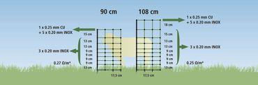 50 m elektrifizierbares Schafnetz für den universellen Einsatz Höhe 108 cm Wolfabwehrnetz – Bild 3
