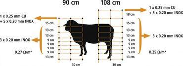 TitanNet Schafnetz Höhe 90 cm  Einzelspitze