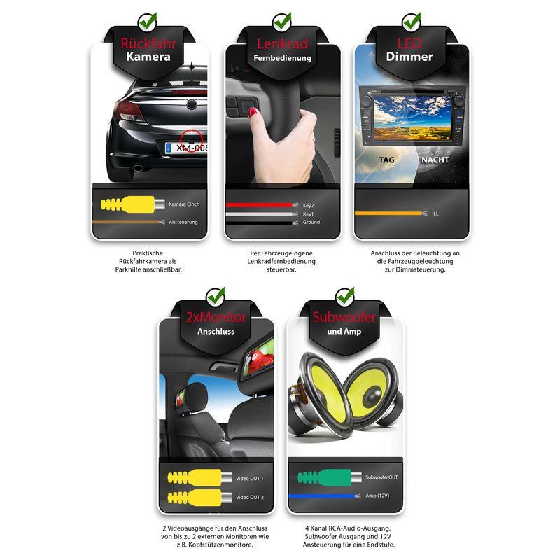 XOMAX XM-2DA703: 2DIN Navi Autoradio mit Android 6.0.1, 7 Zoll Touchscreen Monitor, Bluetooth, SD und USB  (B-Ware) – Bild 7