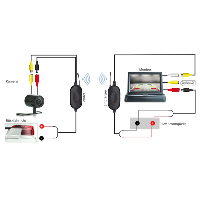 "XM-RWB017: Einparkhilfe-Set aus Rückfahrkamera, 4,3"" Monitor und wireless Transmitter  – Bild 3"