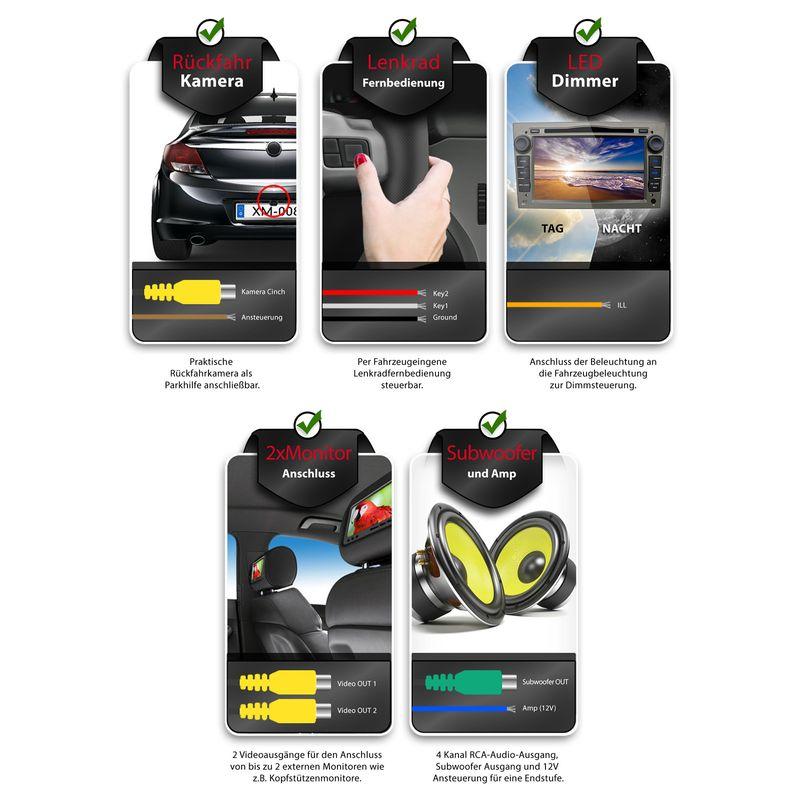 XOMAX XM-2DA704: 2DIN Navi Autoradio mit Android 6.0.1, 7 Zoll Touchscreen Monitor, Bluetooth, SD und USB (B-Ware) – Bild 7