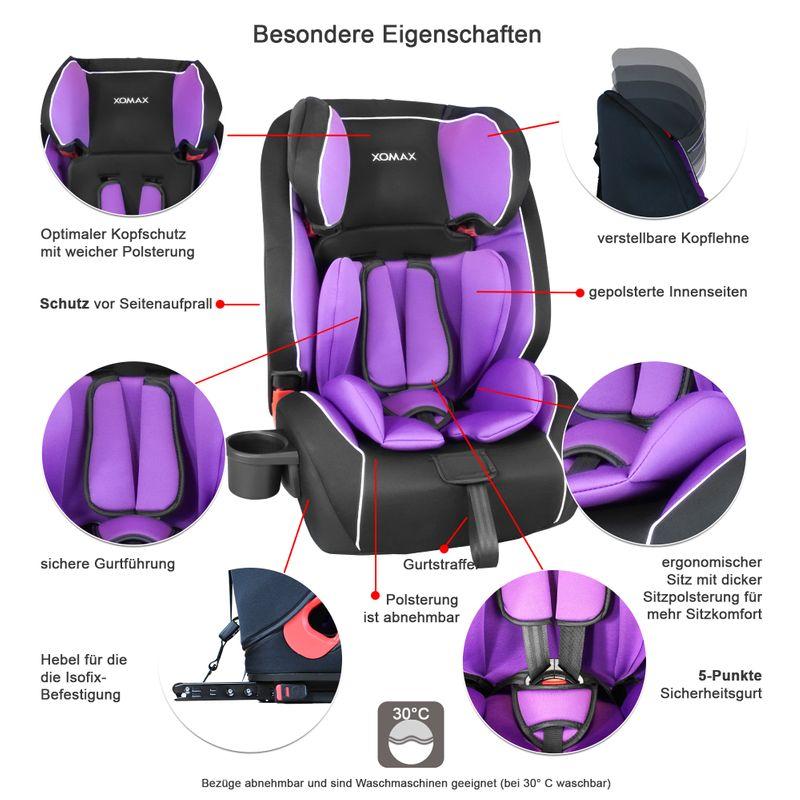 XOMAX HQ668 Auto Kindersitz mit ISOFIX und Flaschenhalter für Kinder von 9 - 36 kg (Klasse I, II, III) – Bild 12