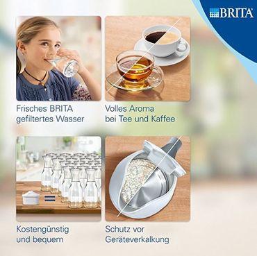 16Stück Brita Filterkartuschen Classic, BRITA Classic, Filter Spar-Pack – Bild 2