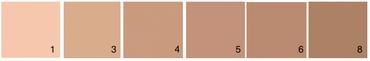 Malu Wilz Perfect Finish Refill Make up Nr. 08 – Bild 2