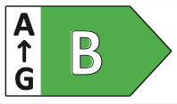 Enegieeffizienz Klasse B