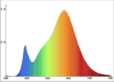 CRI 90+ LED Lampe ersetzt 40 Watt R50 E14 matt, 6W 450lm warmweiß 160° 230V AC, flimmerfrei, nicht dimmbar, 2 Jahre Garantie – Bild 6