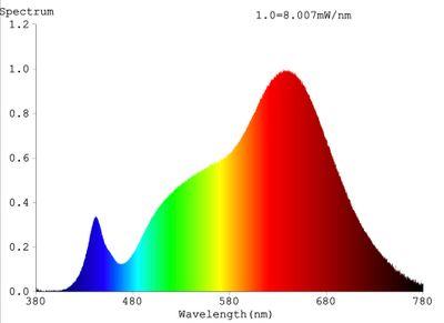 LED Einbaustrahler Nickel gebürstet CRI 97+ 5W (=28W) 300lm flach schwenkbar warmweiß flimmerfrei nicht dimmbar 2 Jahre Garantie – Bild 7